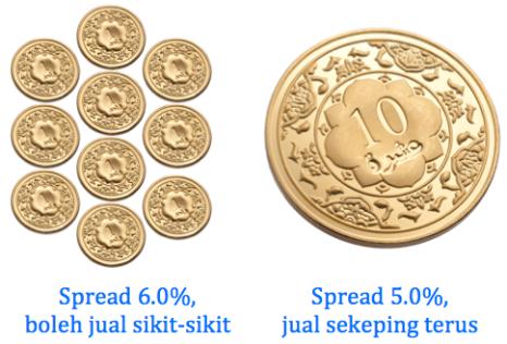 10-dinar-public-gold.png