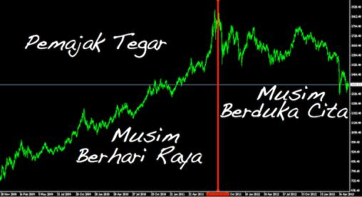 Analisis-Harga-Emas-Public-Gold.png