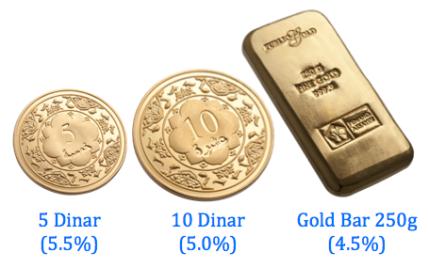 dinar-jongkong-emas-public-gold-terbaik.png