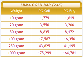 harga-emas-gold-bar-public-gold-26-okt-2018.PNG