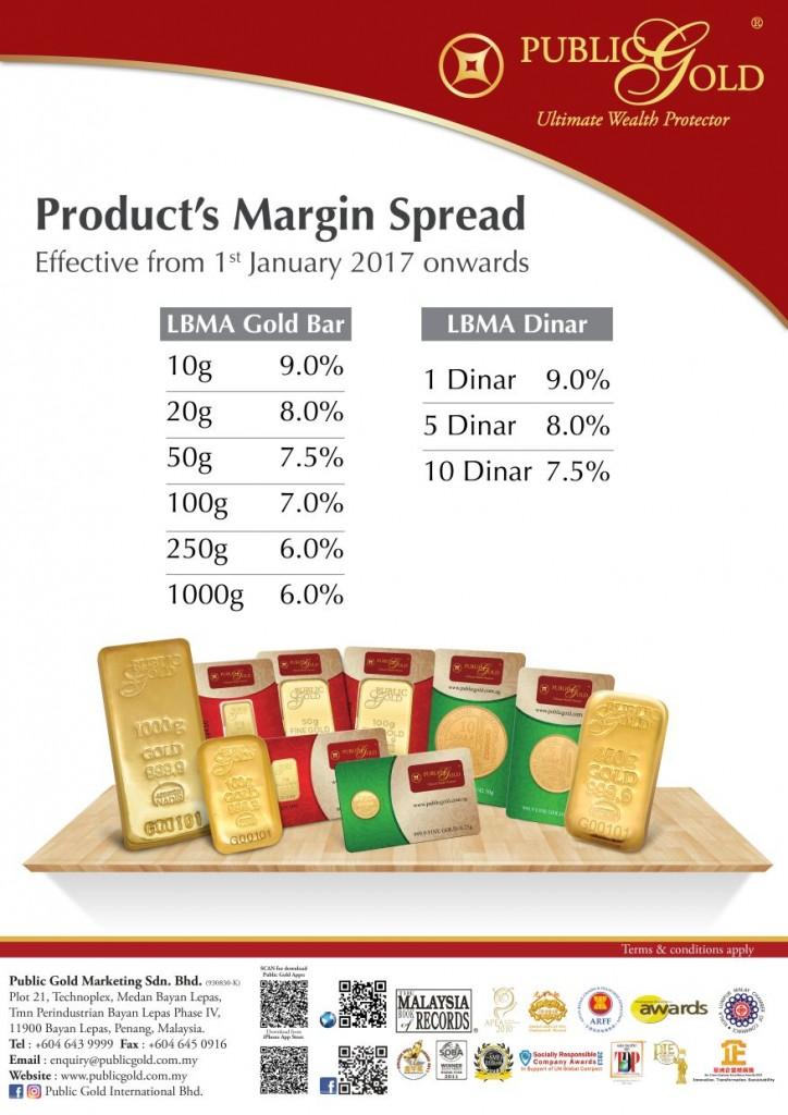 spread-susut-nilai-emas-public-gold-2017-724x1024